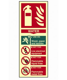 Fire extinguisher composite - Water