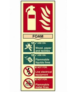 Fire extinguisher composite - Foam