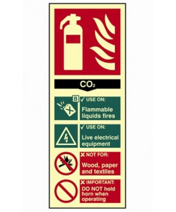 Fire extinguisher composite - CO2