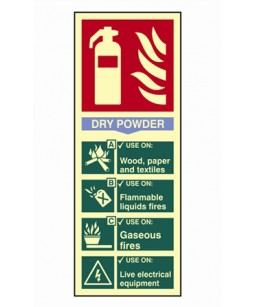 Fire extinguisher composite - Dry powder'